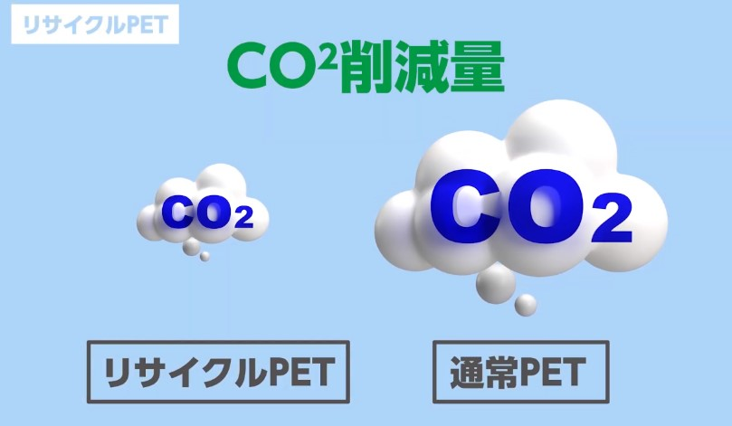 CO2削減量