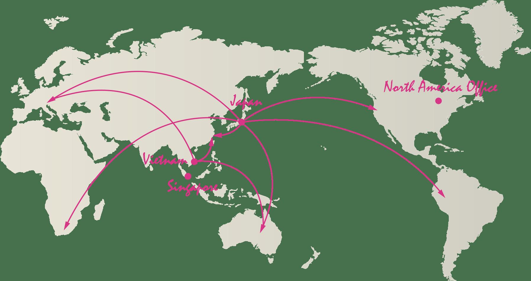 グローバルサービス